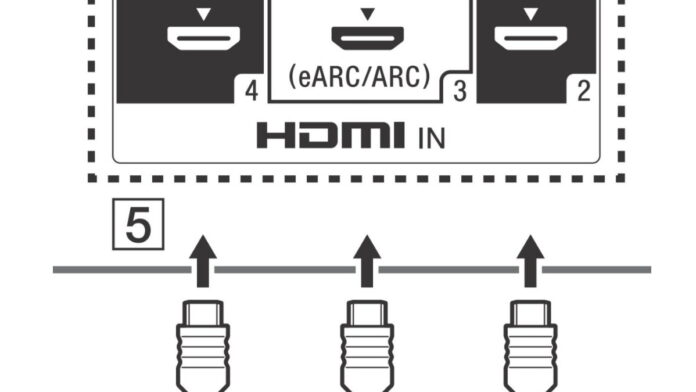 HDMI eARC technology